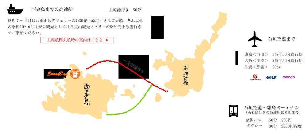 石垣島から西表島までのアクセス